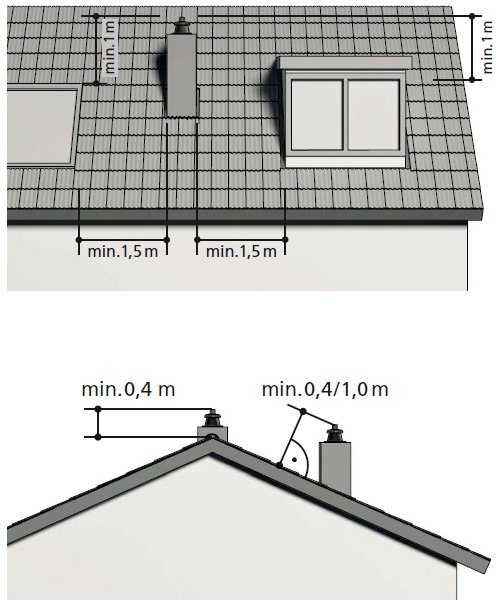 welche h hen bzw abst nde der abgasm ndung ber dach und zu fenstern sind einzuhalten skoberne. Black Bedroom Furniture Sets. Home Design Ideas
